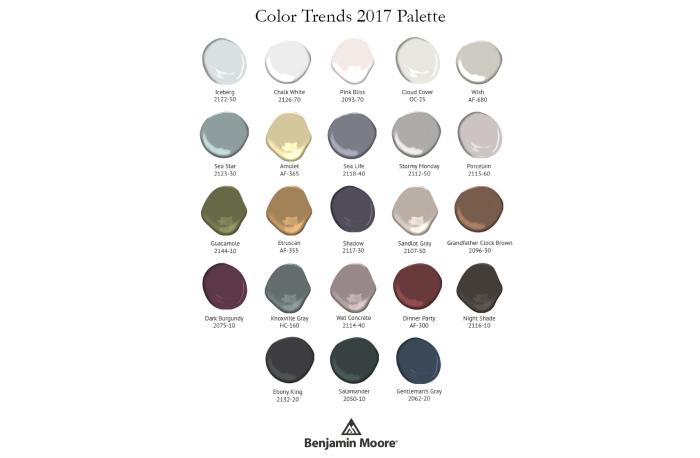 BM_Color2017_article