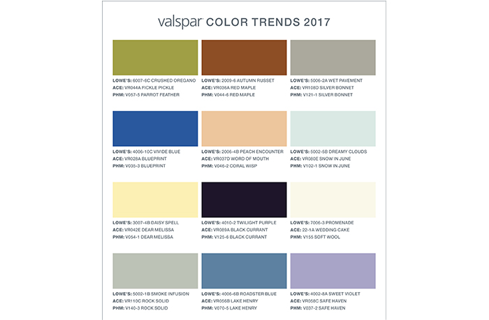 Valspar Announces its 2017 Colors of the Year : Kitchen ...